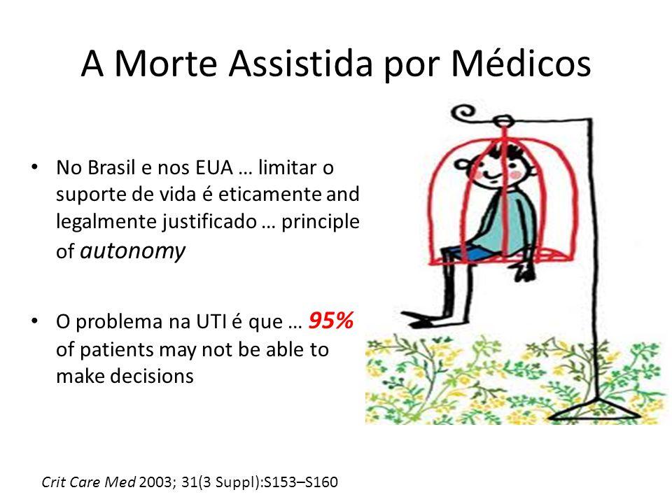 No Brasil e nos EUA … limitar o suporte de vida é eticamente and legalmente justificado … principle of autonomy O problema na UTI é que … 95% of patie
