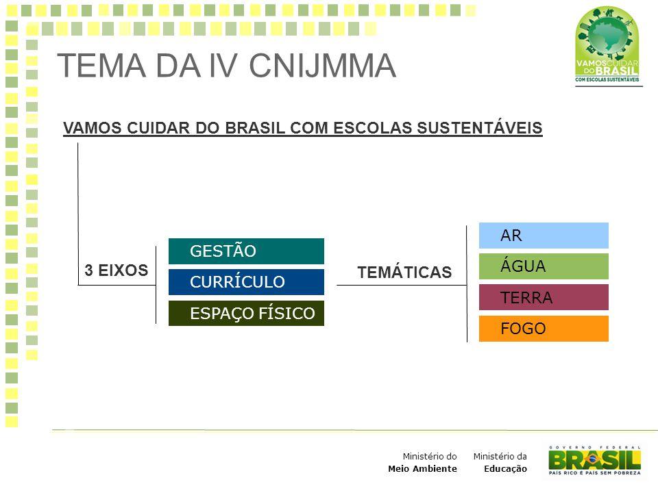 Ministério da Educação Ministério do Meio Ambiente TEMA DA IV CNIJMMA AR TERRA ÁGUA TERRA FOGO GESTÃO CURRÍCULO ESPAÇO FÍSICO VAMOS CUIDAR DO BRASIL C