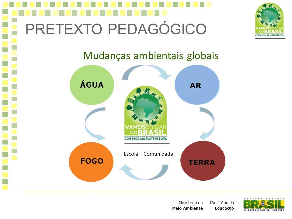 Ministério da Educação Ministério do Meio Ambiente Mudanças ambientais globais AR Escola + Comunidade PRETEXTO PEDAGÓGICO FOGO AR TERRA ÁGUA
