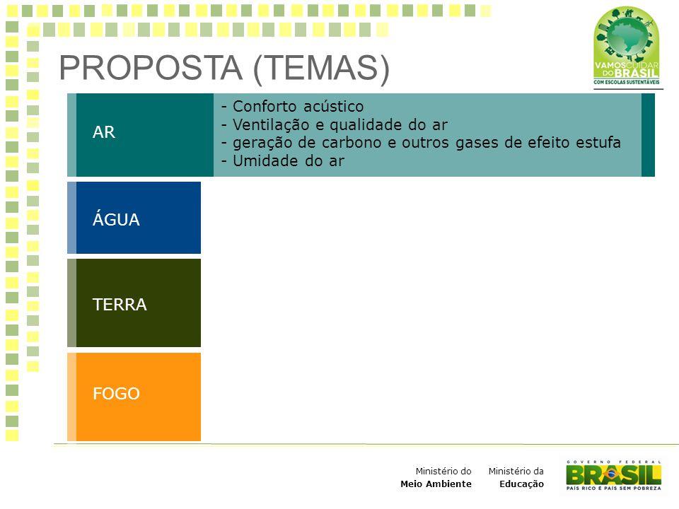 Ministério da Educação Ministério do Meio Ambiente PROPOSTA (TEMAS) AR TERRA ÁGUA TERRA - Conforto acústico - Ventilação e qualidade do ar - geração d