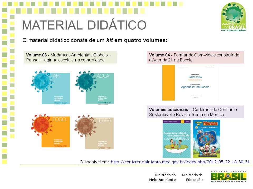 Ministério da Educação Ministério do Meio Ambiente O material didático consta de um kit em quatro volumes: MATERIAL DIDÁTICO O material didático const