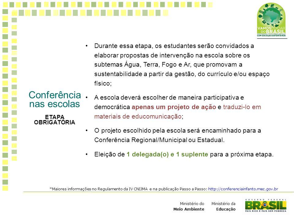 Ministério da Educação Ministério do Meio Ambiente Conferência nas escolas ETAPA OBRIGATÓRIA Durante essa etapa, os estudantes serão convidados a elab