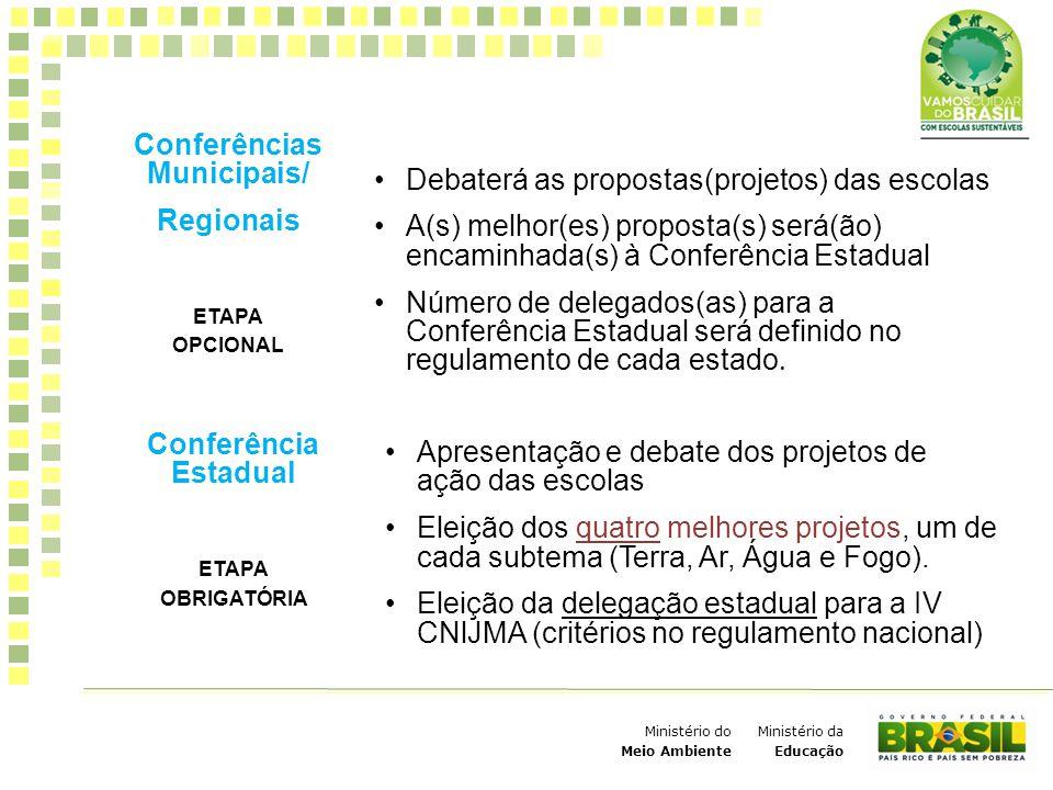 Ministério da Educação Ministério do Meio Ambiente Conferências Municipais/ Regionais ETAPA OPCIONAL Debaterá as propostas(projetos) das escolas A(s)