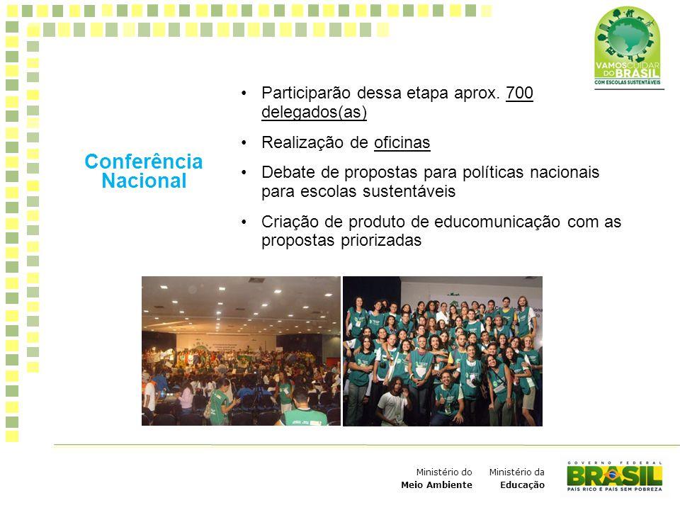 Ministério da Educação Ministério do Meio Ambiente Conferência Nacional Participarão dessa etapa aprox. 700 delegados(as) Realização de oficinas Debat