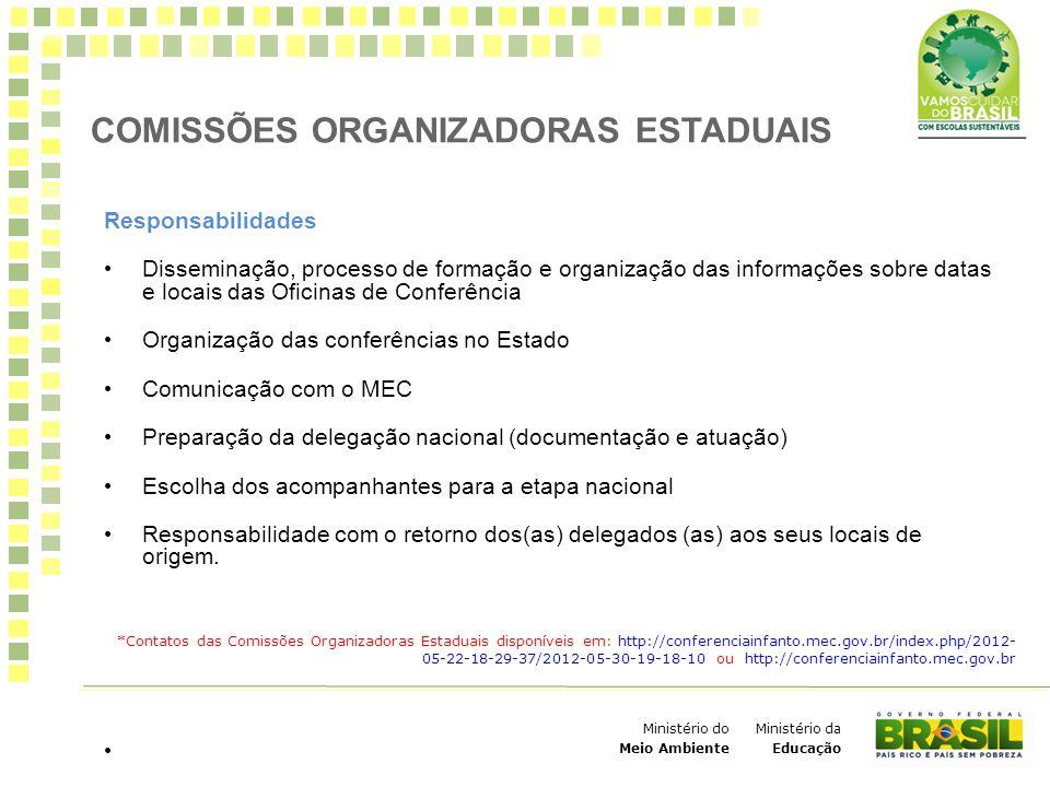 Ministério da Educação Ministério do Meio Ambiente COMISSÕES ORGANIZADORAS ESTADUAIS Responsabilidades Disseminação, processo de formação e organizaçã