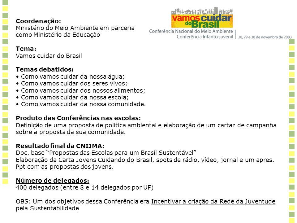 Coordenação: Ministério do Meio Ambiente em parceria como Ministério da Educação Tema: Vamos cuidar do Brasil Temas debatidos: Como vamos cuidar da no
