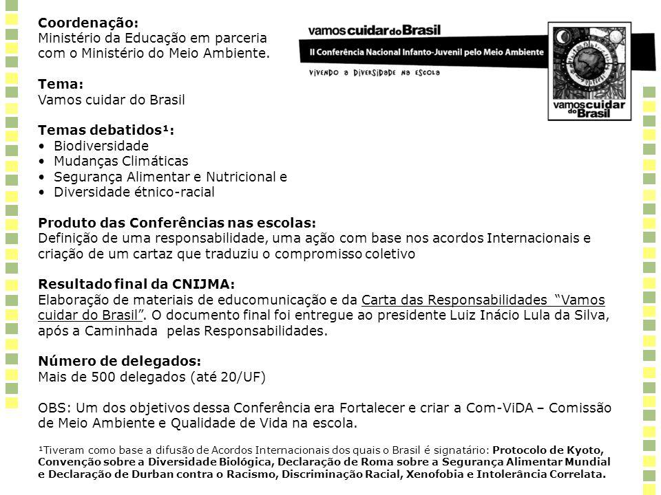 Coordenação: Ministério da Educação em parceria com o Ministério do Meio Ambiente. Tema: Vamos cuidar do Brasil Temas debatidos¹: Biodiversidade Mudan