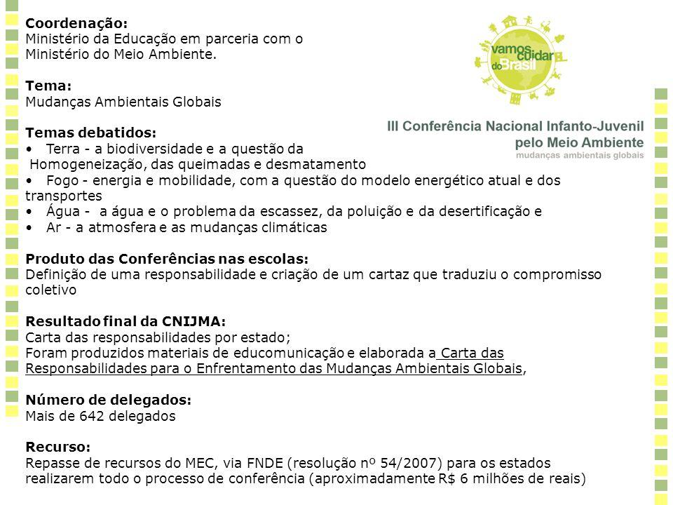 Coordenação: Ministério da Educação em parceria com o Ministério do Meio Ambiente. Tema: Mudanças Ambientais Globais Temas debatidos: Terra - a biodiv