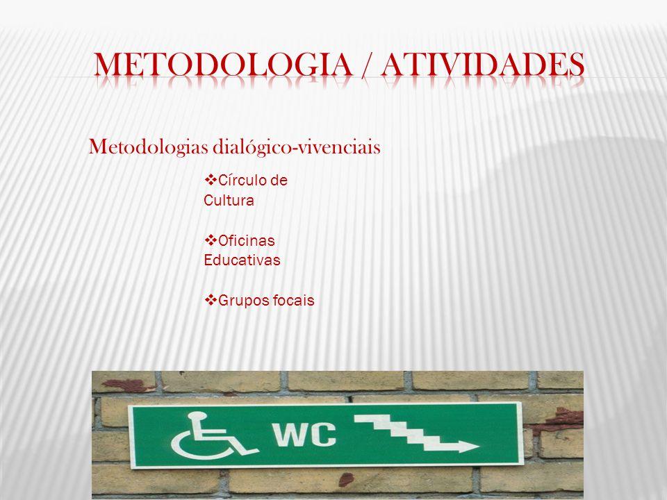 Metodologias dialógico-vivenciais Círculo de Cultura Oficinas Educativas Grupos focais