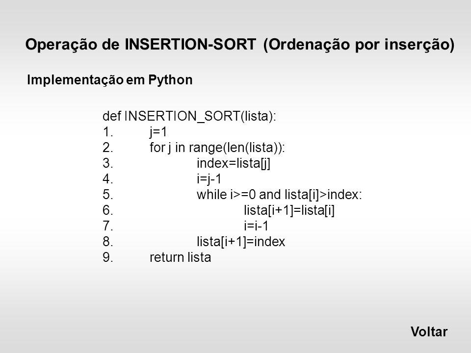 def INSERTION_SORT(lista): 1.j=1 2.for j in range(len(lista)): 3.index=lista[j] 4.i=j-1 5.while i>=0 and lista[i]>index: 6.lista[i+1]=lista[i] 7.i=i-1 8.lista[i+1]=index 9.return lista Implementação em Python Operação de INSERTION-SORT (Ordenação por inserção) Voltar