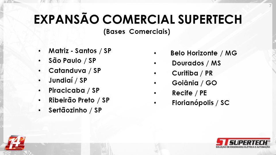 EXPANSÃO COMERCIAL SUPERTECH Matriz - Santos / SP São Paulo / SP Catanduva / SP Jundiaí / SP Piracicaba / SP Ribeirão Preto / SP Sertãozinho / SP (Bas