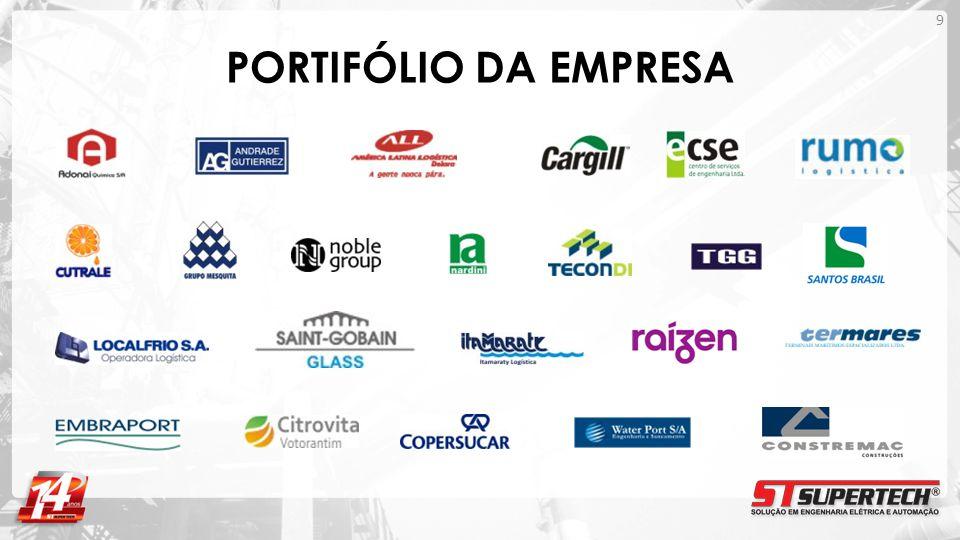 OBRAS Grupo Ecorodovias Instalação, montagem e comissionamento do Sistema Elétrico de Média e Baixa Tensão da Fase 1 do Terminal Intermodal de Cargas denominado Ecopátio Cubatão / SP.