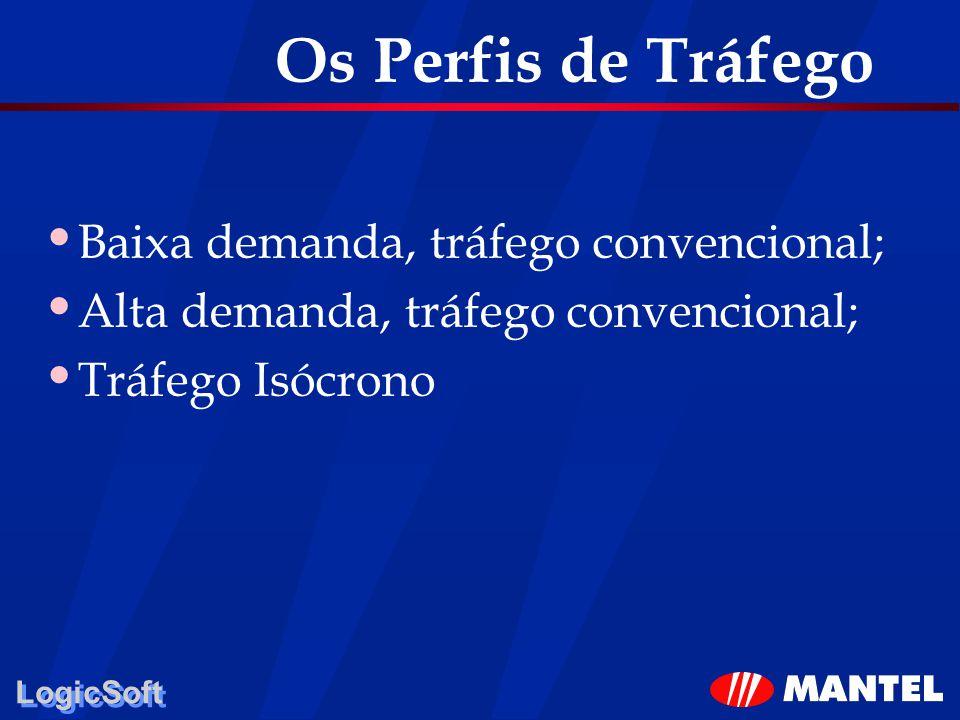 LogicSoft Os Perfis de Tráfego Baixa demanda, tráfego convencional; Alta demanda, tráfego convencional; Tráfego Isócrono