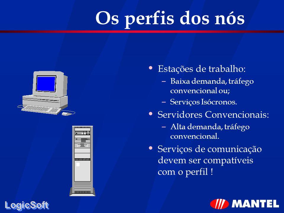 LogicSoft Os perfis dos nós Estações de trabalho: – Baixa demanda, tráfego convencional ou; – Serviços Isócronos. Servidores Convencionais: – Alta dem