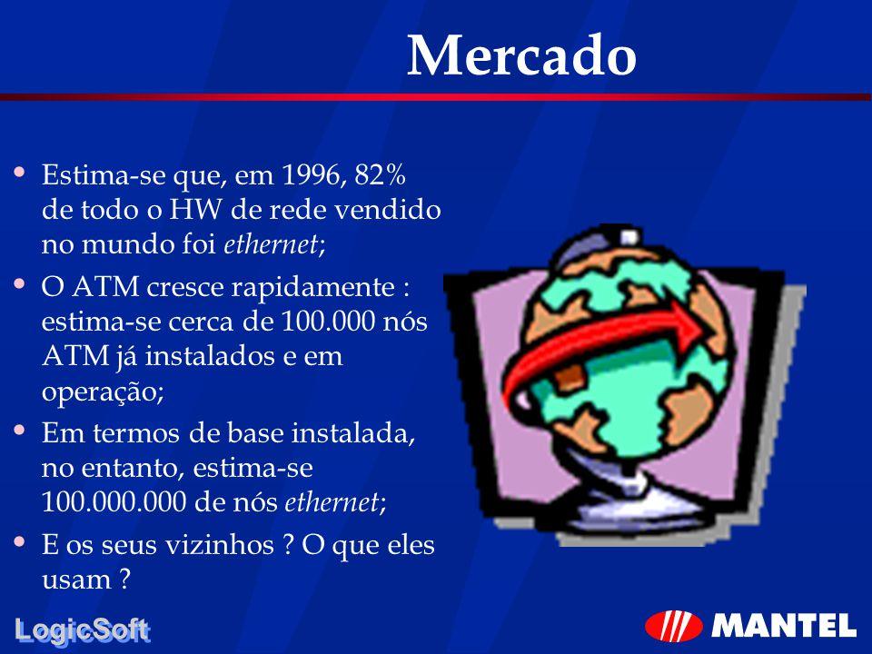 LogicSoft Mercado Estima-se que, em 1996, 82% de todo o HW de rede vendido no mundo foi ethernet ; O ATM cresce rapidamente : estima-se cerca de 100.0