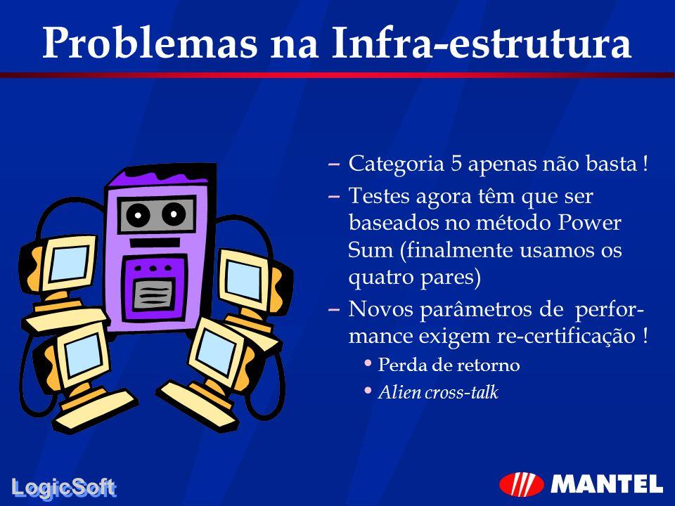 LogicSoft Problemas na Infra-estrutura – Categoria 5 apenas não basta ! – Testes agora têm que ser baseados no método Power Sum (finalmente usamos os