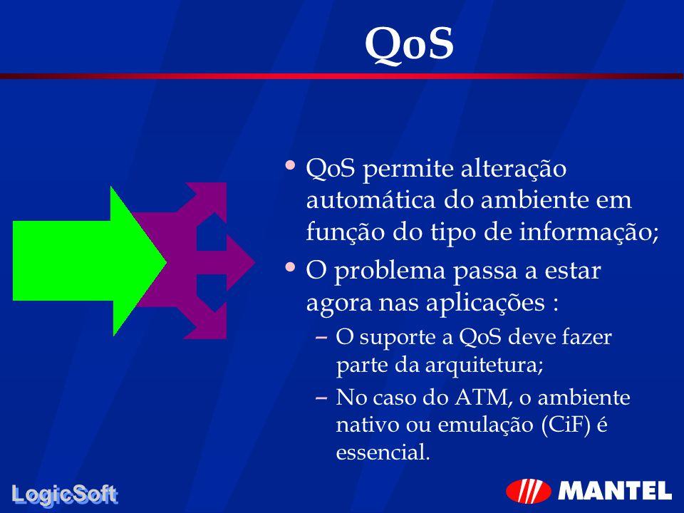 LogicSoft QoS QoS permite alteração automática do ambiente em função do tipo de informação; O problema passa a estar agora nas aplicações : – O suport