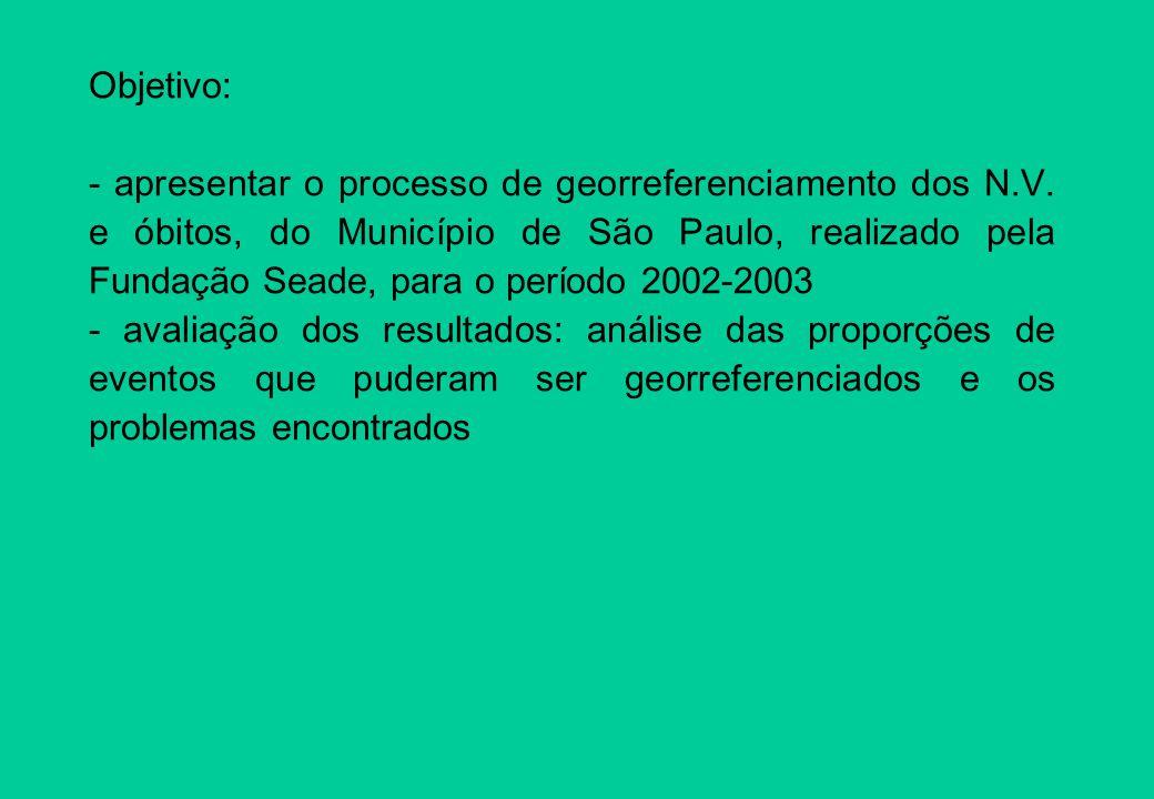 Objetivo: - apresentar o processo de georreferenciamento dos N.V. e óbitos, do Município de São Paulo, realizado pela Fundação Seade, para o período 2