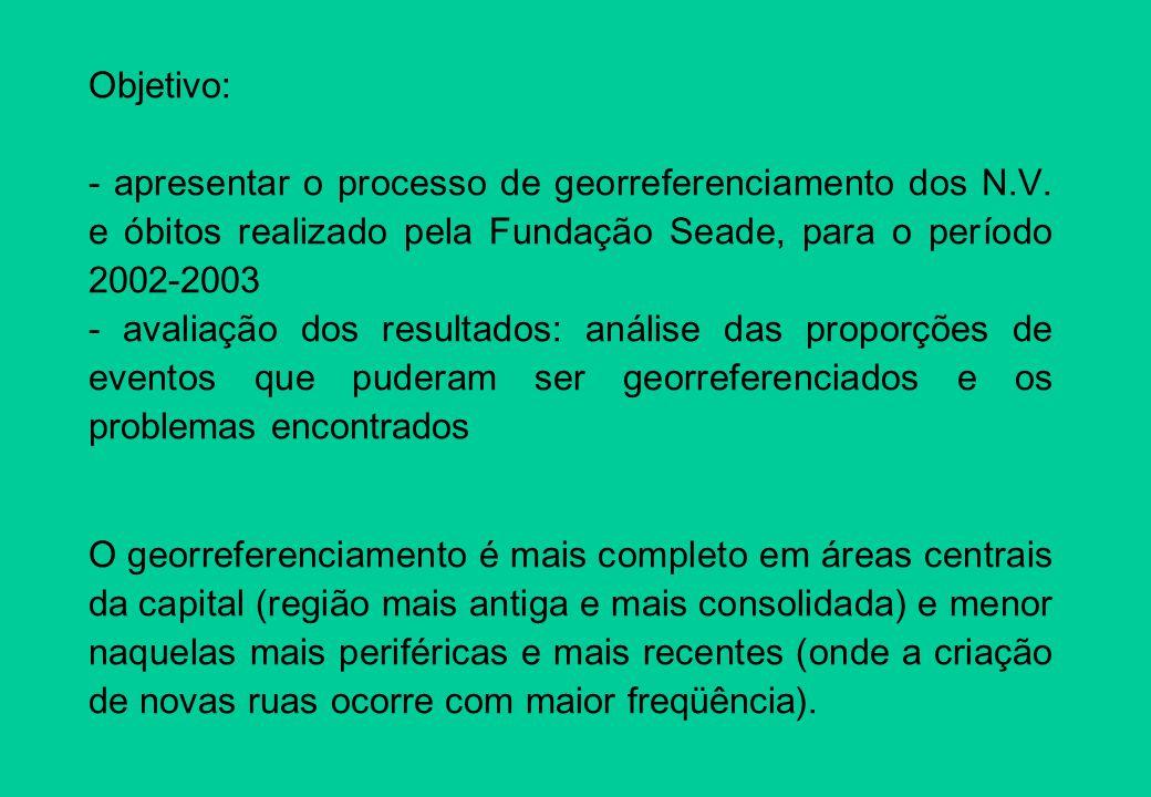 Objetivo: - apresentar o processo de georreferenciamento dos N.V. e óbitos realizado pela Fundação Seade, para o período 2002-2003 - avaliação dos res