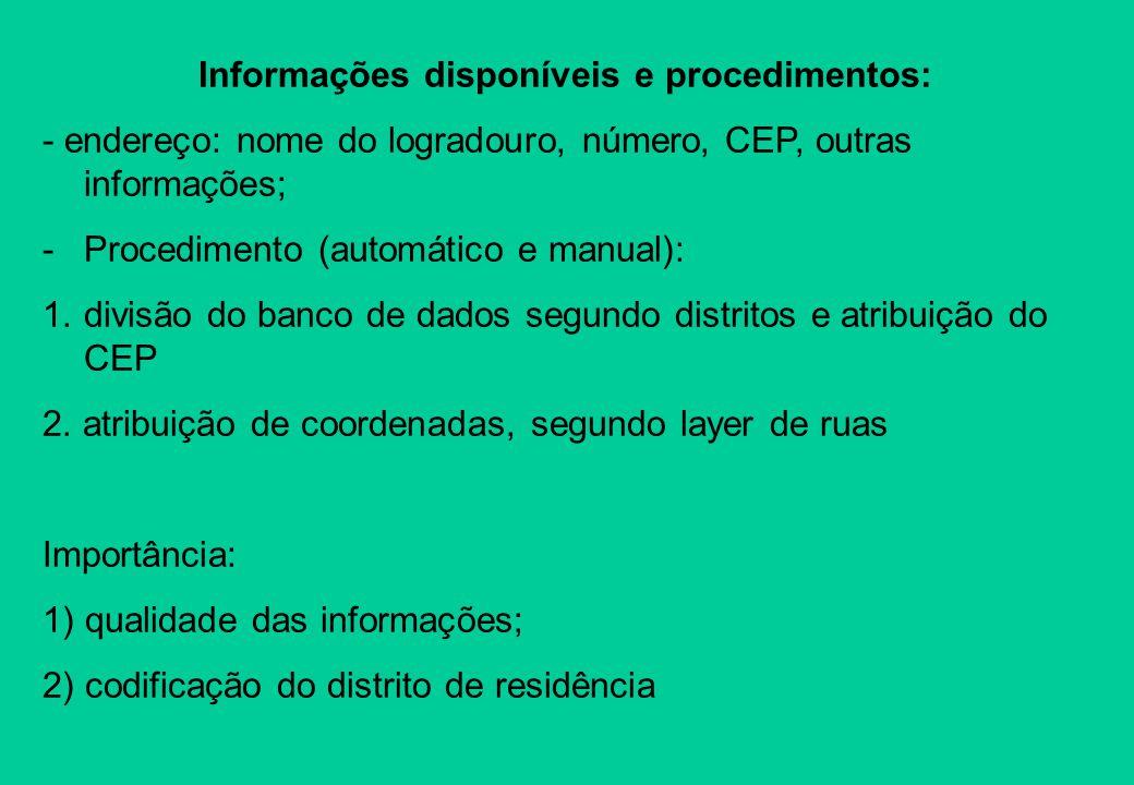 Informações disponíveis e procedimentos: - endereço: nome do logradouro, número, CEP, outras informações; -Procedimento (automático e manual): 1.divis