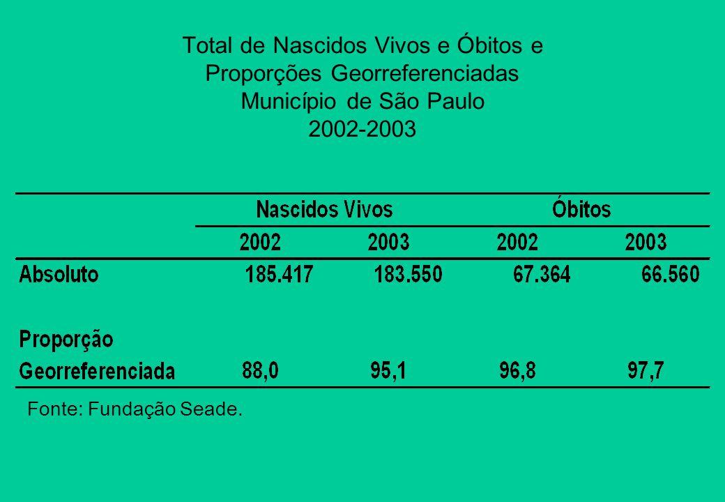 Total de Nascidos Vivos e Óbitos e Proporções Georreferenciadas Município de São Paulo 2002-2003 Fonte: Fundação Seade.