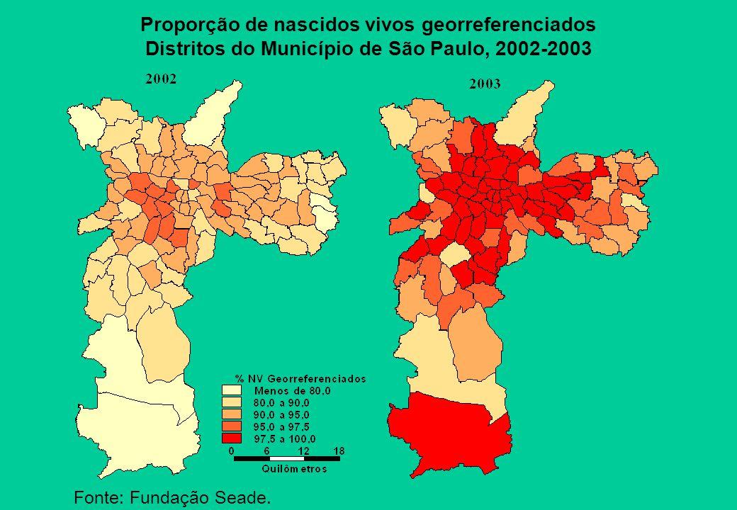 Proporção de nascidos vivos georreferenciados Distritos do Município de São Paulo, 2002-2003 Fonte: Fundação Seade.