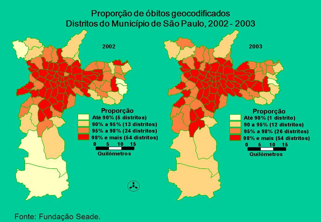 Proporção de óbitos geocodificados Distritos do Município de São Paulo, 2002 - 2003 Fonte: Fundação Seade.