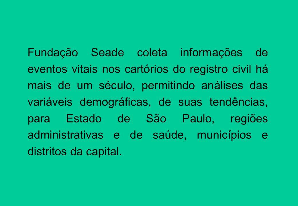 Fundação Seade coleta informações de eventos vitais nos cartórios do registro civil há mais de um século, permitindo análises das variáveis demográfic