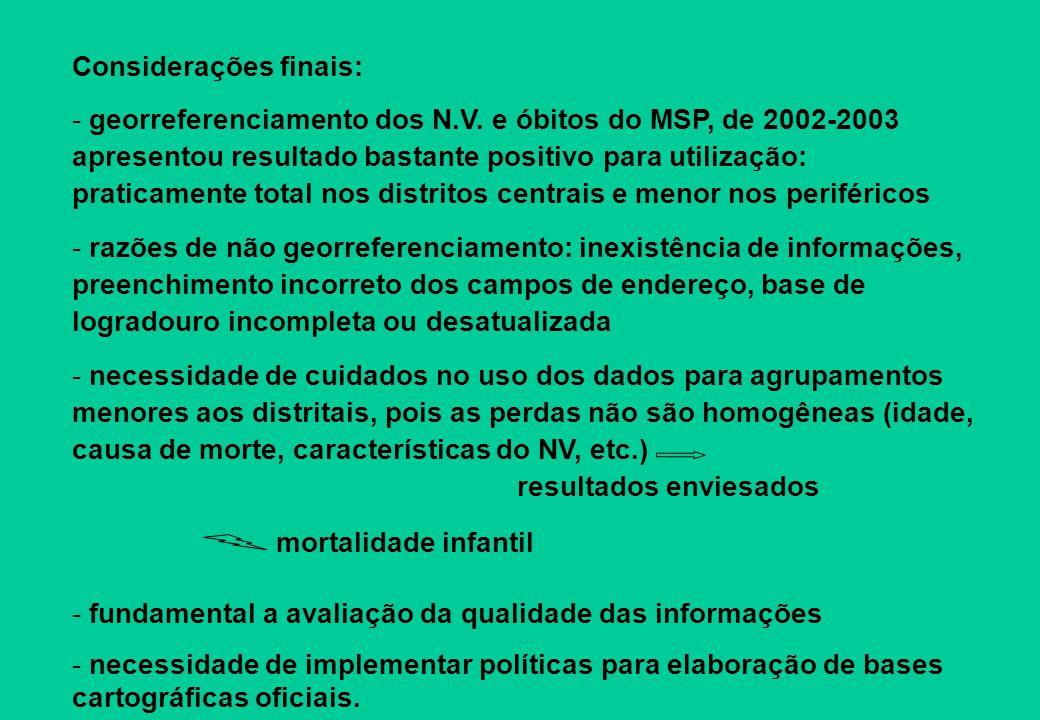 Considerações finais: - georreferenciamento dos N.V. e óbitos do MSP, de 2002-2003 apresentou resultado bastante positivo para utilização: praticament