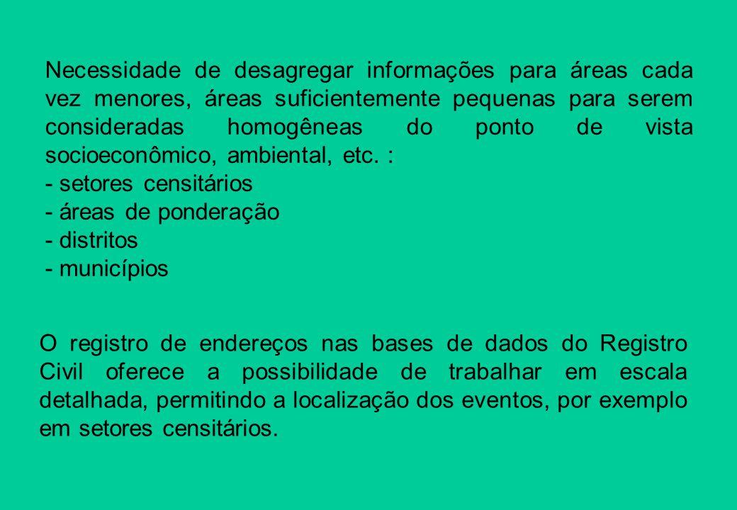 Necessidade de desagregar informações para áreas cada vez menores, áreas suficientemente pequenas para serem consideradas homogêneas do ponto de vista