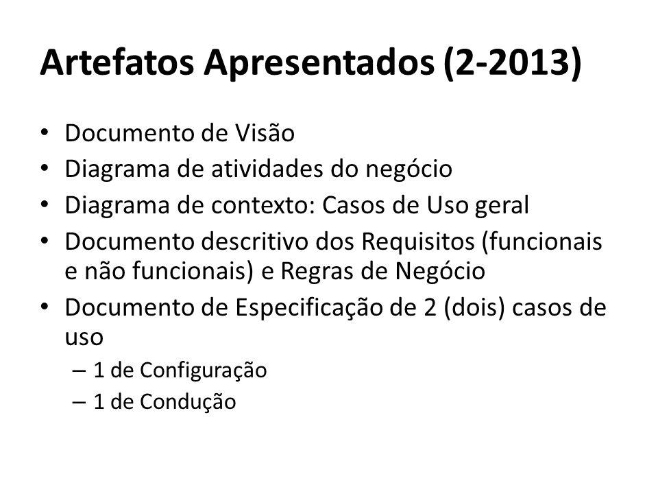 Artefatos Apresentados (2-2013) Documento de Visão Diagrama de atividades do negócio Diagrama de contexto: Casos de Uso geral Documento descritivo dos