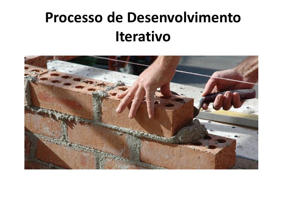 Processo de Desenvolvimento Iterativo