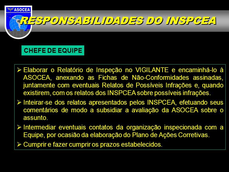 RESPONSABILIDADES DO INSPCEA CHEFE DE EQUIPE Elaborar o Relatório de Inspeção no VIGILANTE e encaminhá-lo à ASOCEA, anexando as Fichas de Não-Conformi