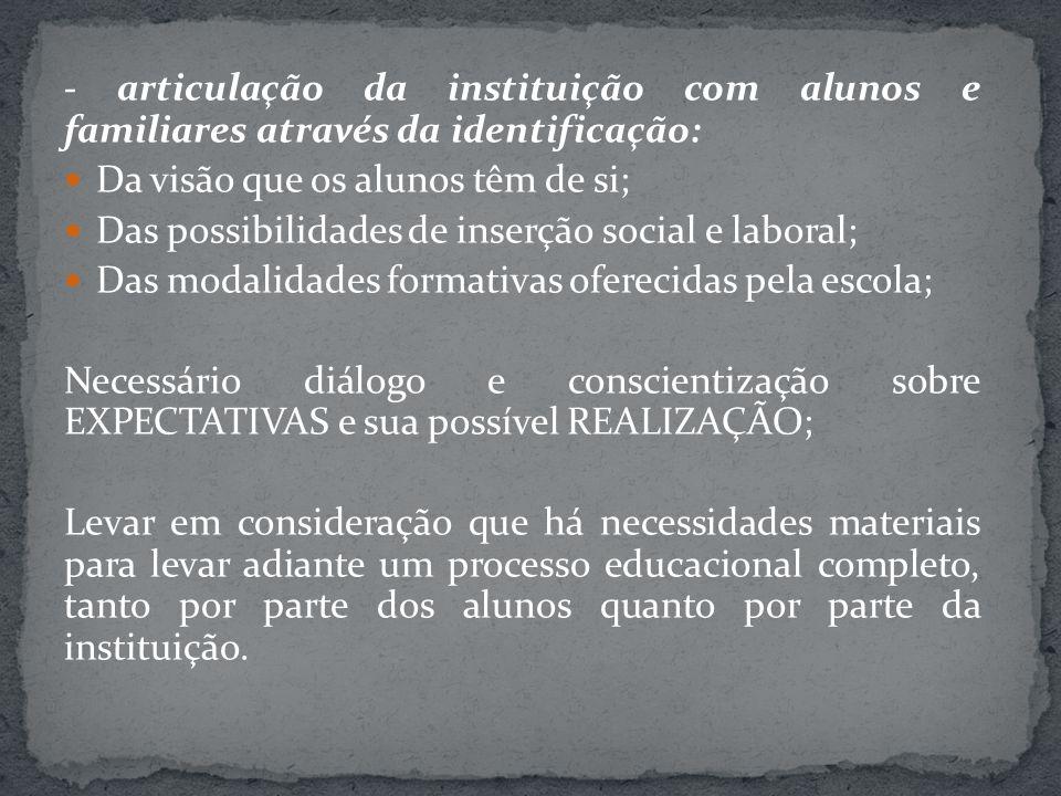 - articulação da instituição com alunos e familiares através da identificação: Da visão que os alunos têm de si; Das possibilidades de inserção social