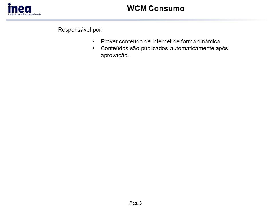 Pag. 3 WCM Consumo Prover conteúdo de internet de forma dinâmica Conteúdos são publicados automaticamente após aprovação. Responsável por: