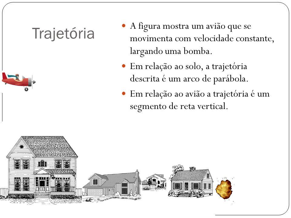 Movimento UniformeProf. Paulo Costa