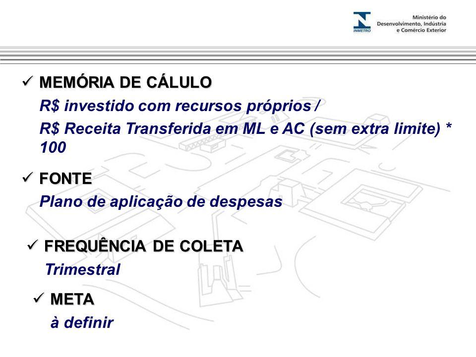 MEMÓRIA DE CÁLULO MEMÓRIA DE CÁLULO R$ investido com recursos próprios / R$ Receita Transferida em ML e AC (sem extra limite) * 100 FONTE FONTE Plano