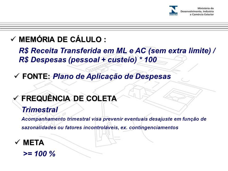 MEMÓRIA DE CÁLULO : MEMÓRIA DE CÁLULO : R$ Receita Transferida em ML e AC (sem extra limite) / R$ Despesas (pessoal + custeio) * 100 FREQUÊNCIA DE COL