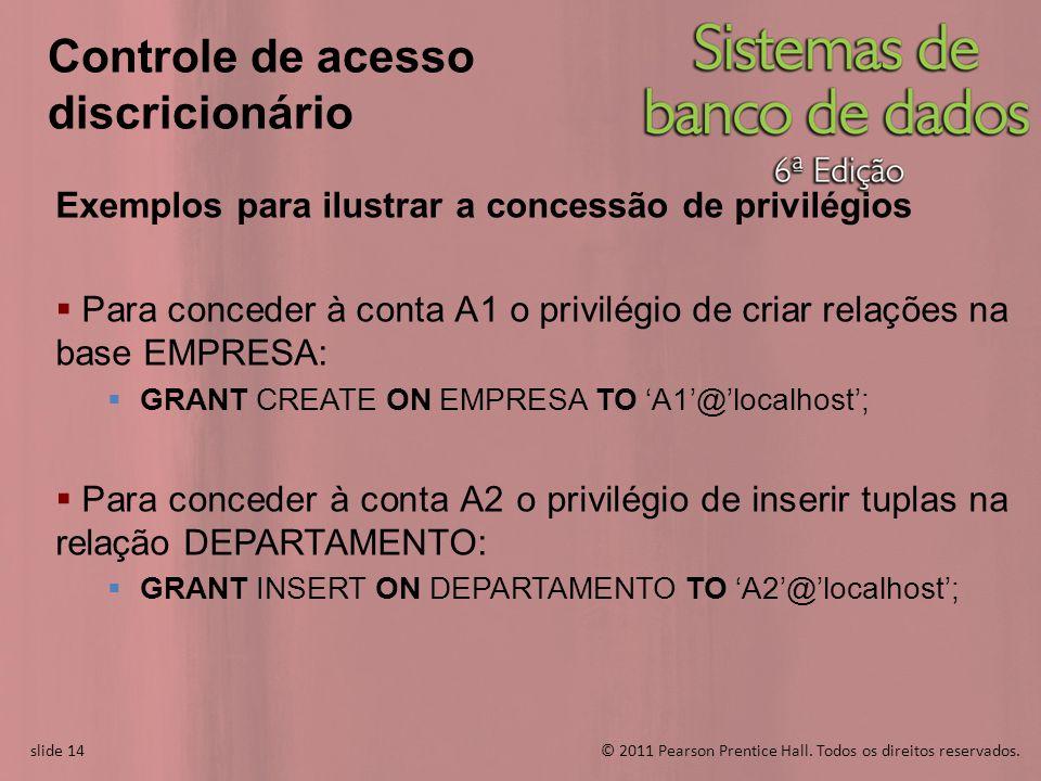 slide 14© 2011 Pearson Prentice Hall. Todos os direitos reservados. slide 14 Controle de acesso discricionário Exemplos para ilustrar a concessão de p