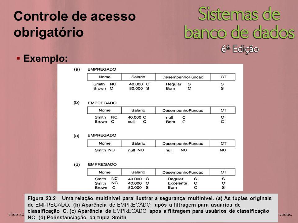 slide 20© 2011 Pearson Prentice Hall. Todos os direitos reservados. slide 20 Exemplo: Controle de acesso obrigatório Figura 23.2 Uma relação multiníve