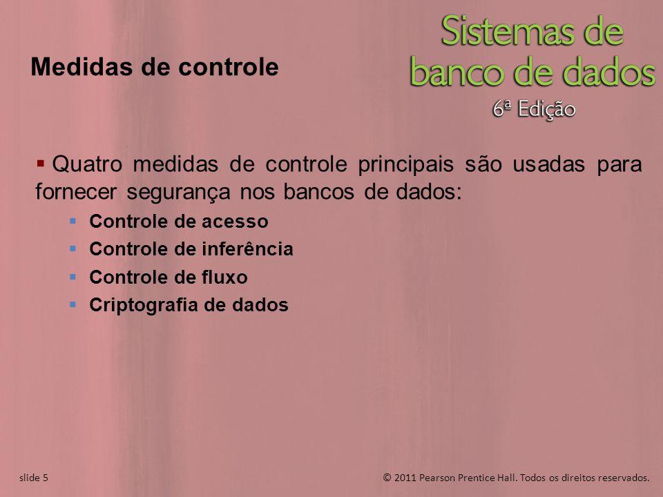 slide 5© 2011 Pearson Prentice Hall. Todos os direitos reservados. slide 5 Medidas de controle Quatro medidas de controle principais são usadas para f