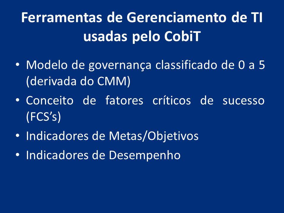 Ferramentas de Gerenciamento de TI usadas pelo CobiT Modelo de governança classificado de 0 a 5 (derivada do CMM) Conceito de fatores críticos de suce