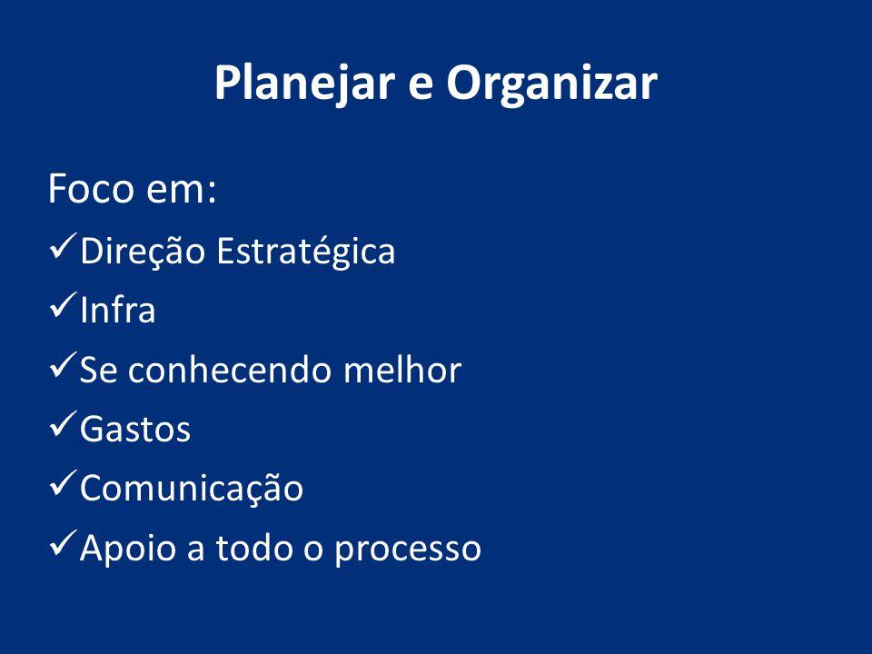 Planejar e Organizar Foco em: Direção Estratégica Infra Se conhecendo melhor Gastos Comunicação Apoio a todo o processo