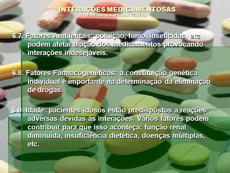 INTERAÇÕES MEDICAMENTOSAS PROF. DR. J. B. PICININI TEIXEIRA 6.7. Fatores Ambientais: poluição, fumo, inseticidas, etc podem afetar a ação dos medicame