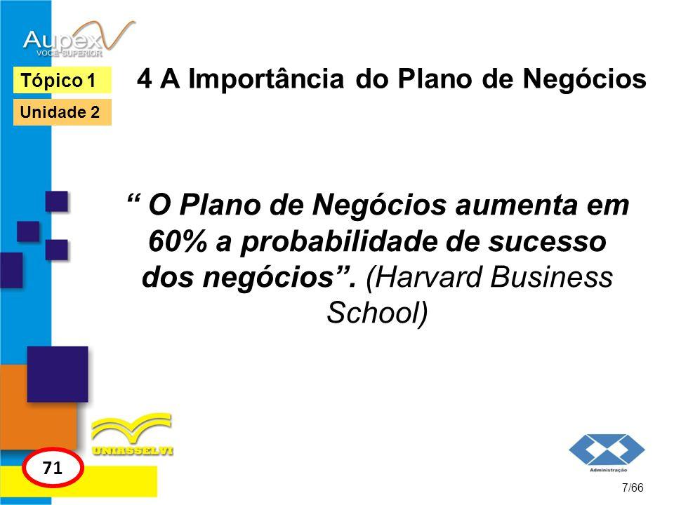 4 A Importância do Plano de Negócios O Plano de Negócios aumenta em 60% a probabilidade de sucesso dos negócios. (Harvard Business School) 7/66 Tópico