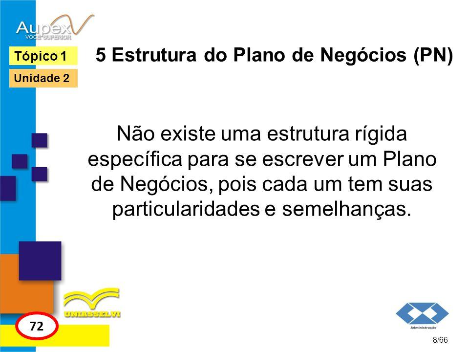5 Estrutura do Plano de Negócios (PN) Não existe uma estrutura rígida específica para se escrever um Plano de Negócios, pois cada um tem suas particul