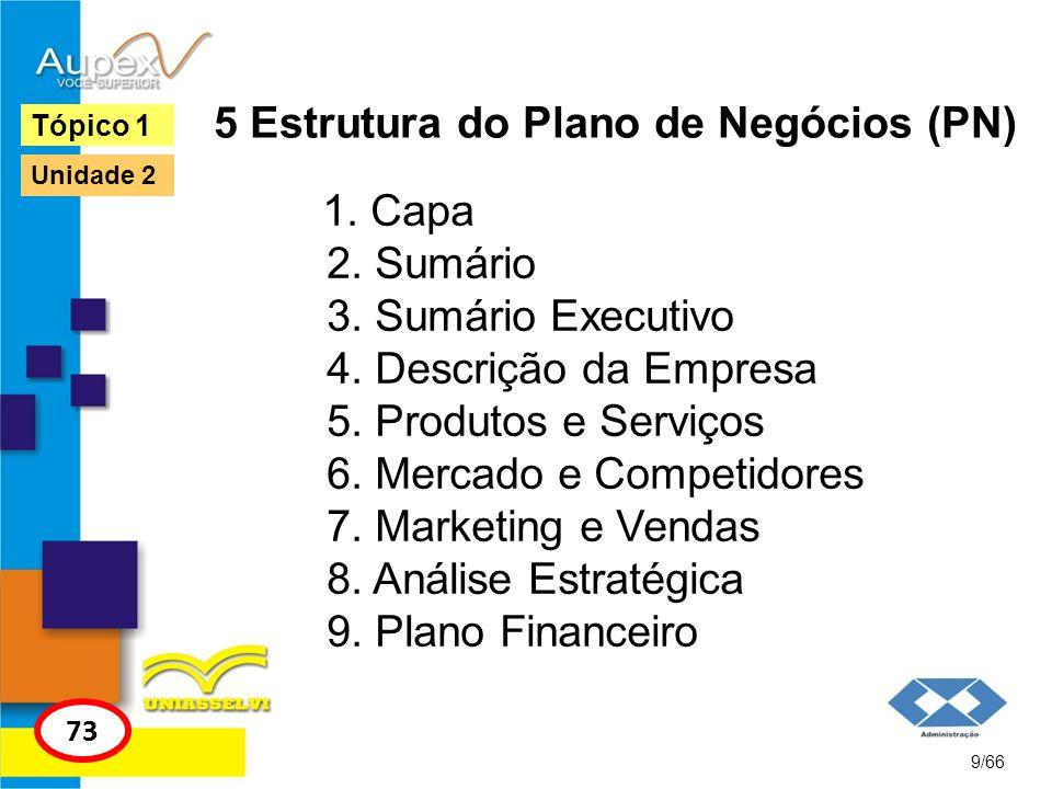 5 Estrutura do Plano de Negócios (PN) 1. Capa 2. Sumário 3. Sumário Executivo 4. Descrição da Empresa 5. Produtos e Serviços 6. Mercado e Competidores
