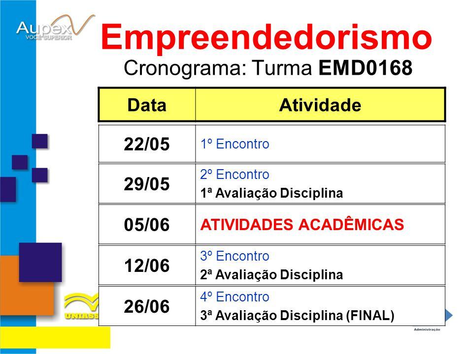 Cronograma: Turma EMD0168 Empreendedorismo DataAtividade 05/06 ATIVIDADES ACADÊMICAS 22/05 1º Encontro 12/06 3º Encontro 2ª Avaliação Disciplina 26/06