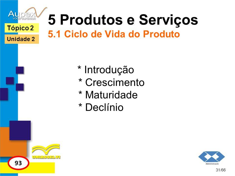 5 Produtos e Serviços 5.1 Ciclo de Vida do Produto * Introdução * Crescimento * Maturidade * Declínio 31/66 Tópico 2 93 Unidade 2