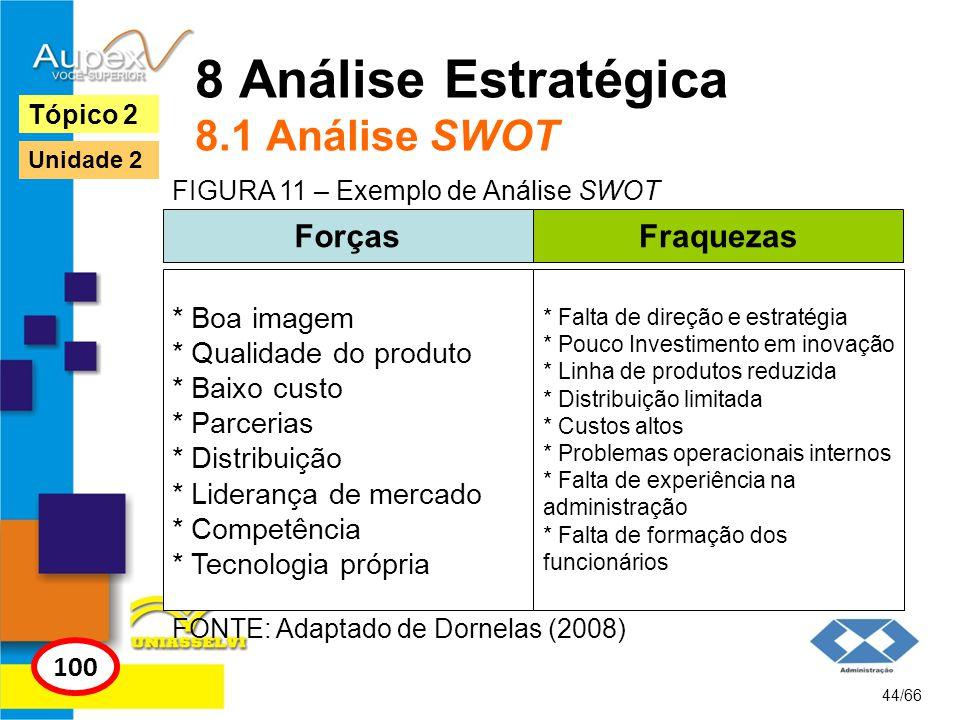 8 Análise Estratégica 8.1 Análise SWOT Forças 44/66 Tópico 2 100 Unidade 2 * Boa imagem * Qualidade do produto * Baixo custo * Parcerias * Distribuiçã